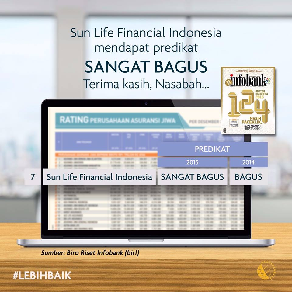 Sun Life Raih Predikat Sangat Bagus Infobank 2016